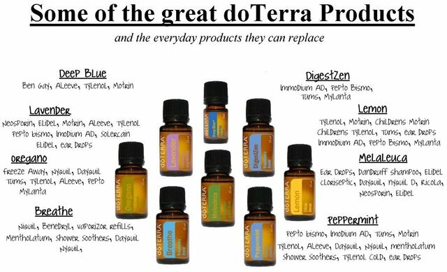 Doterra Natural Healing Nex Tech Classifieds